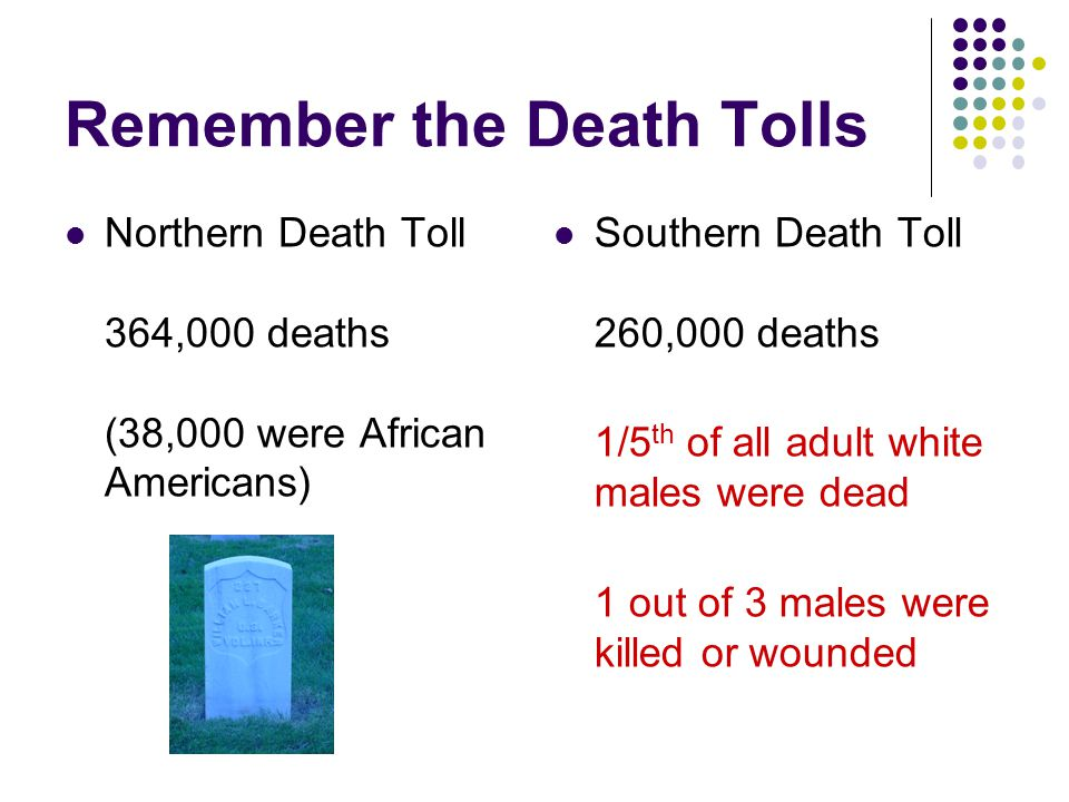 Remember the Death Tolls
