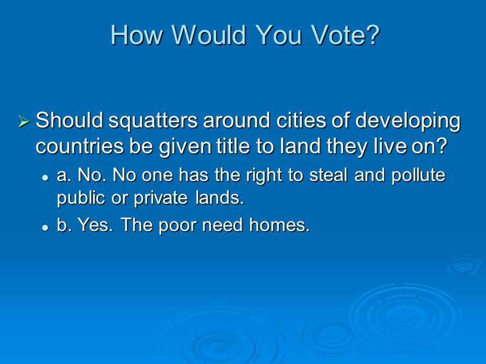 How Would You Vote Should squatters around cities of developing countries be given title to land they live on