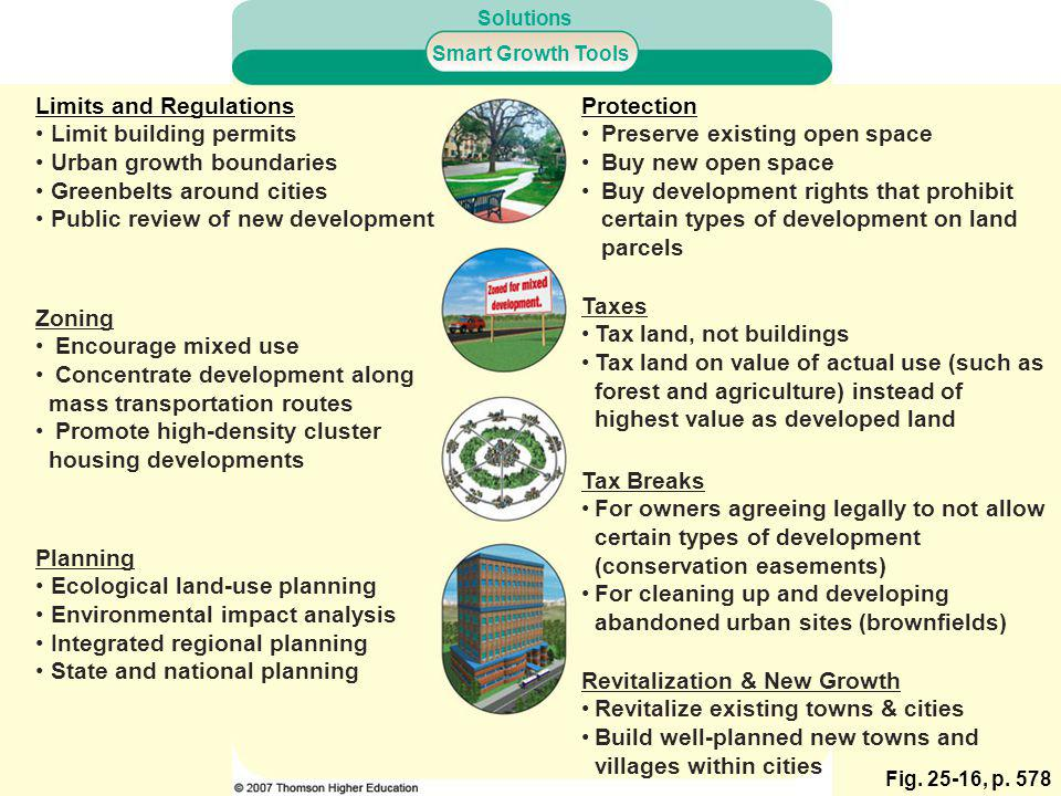 Limits and Regulations Limit building permits Urban growth boundaries