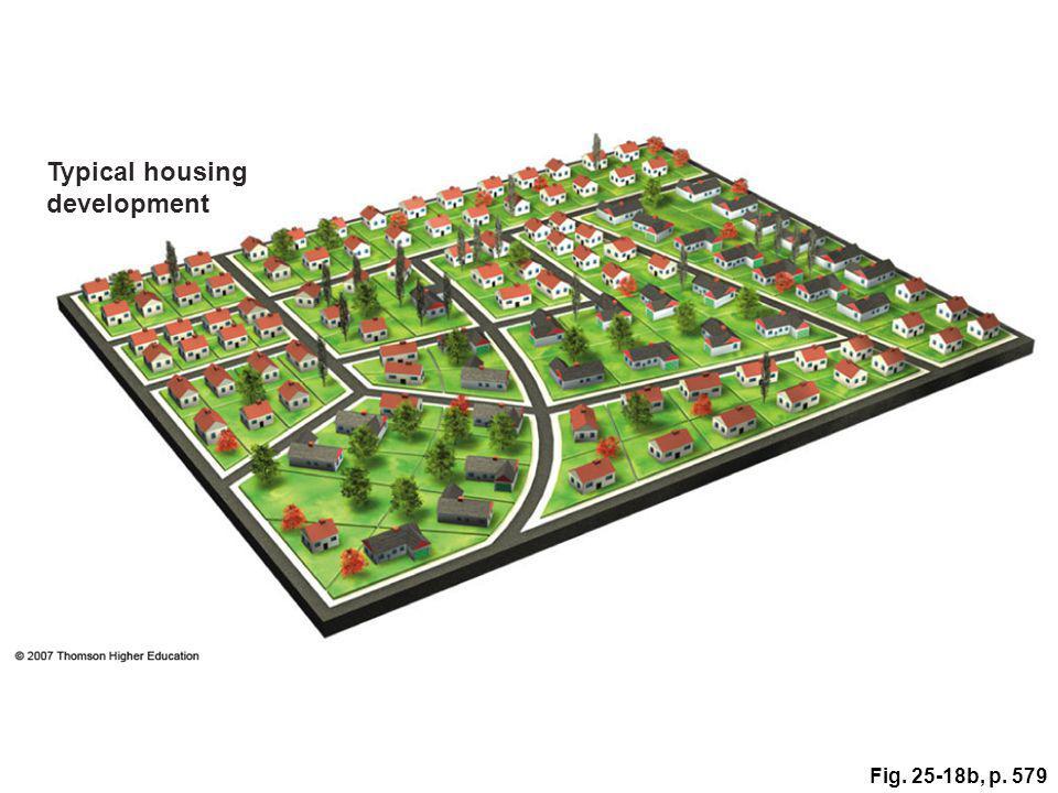 Typical housing development