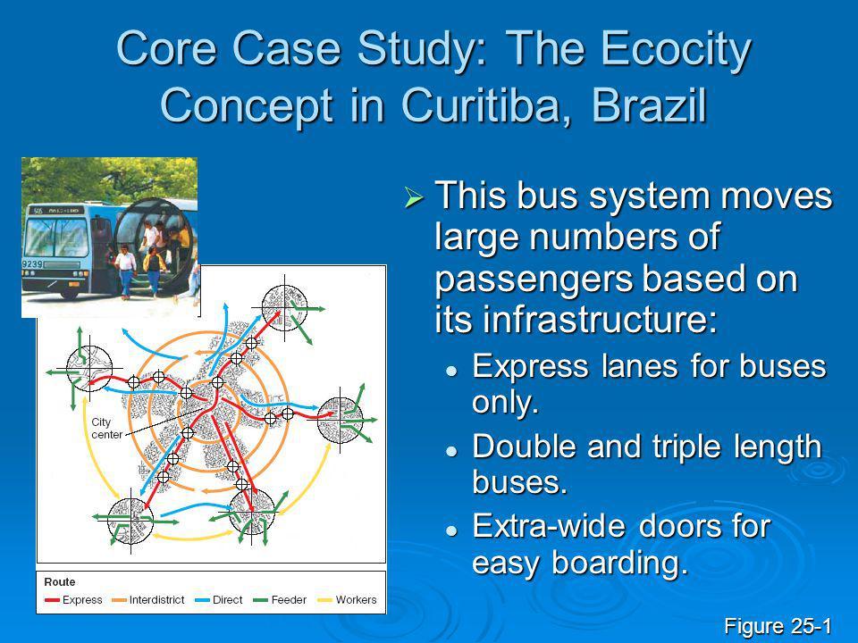 Core Case Study: The Ecocity Concept in Curitiba, Brazil