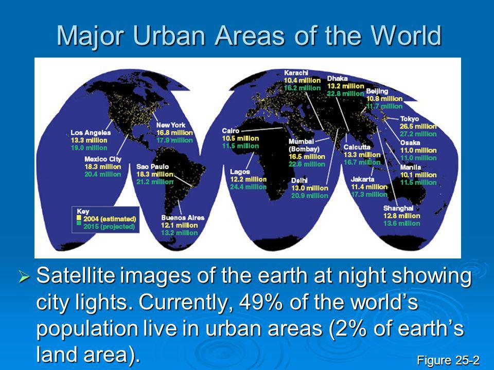 Major Urban Areas of the World