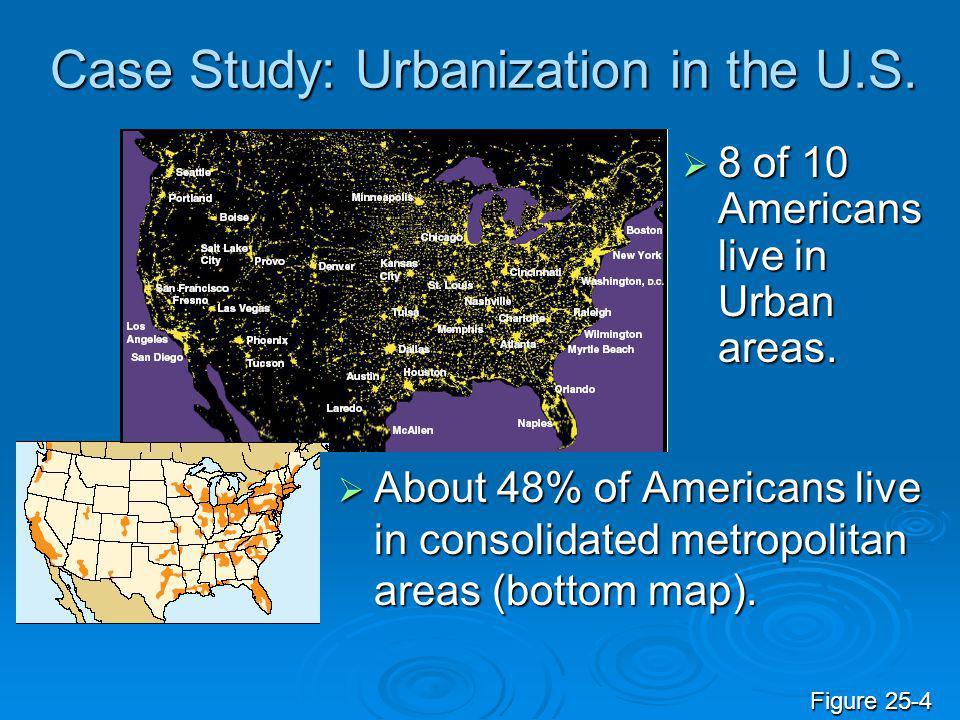 Case Study: Urbanization in the U.S.