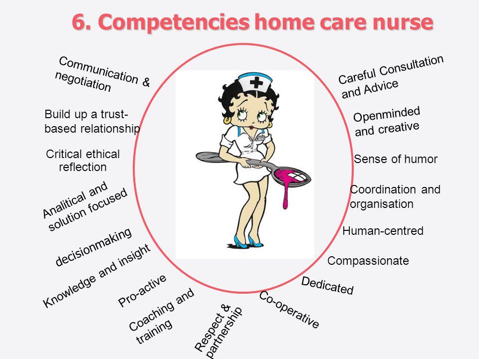 6. Competencies home care nurse
