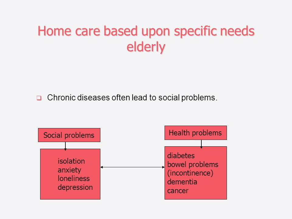 Home care based upon specific needs elderly