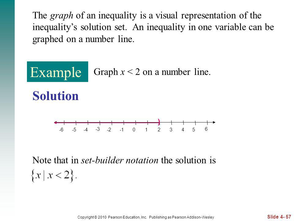 The graph of an inequality is a visual representation of the inequality's solution set. An inequality in one variable can be graphed on a number line.
