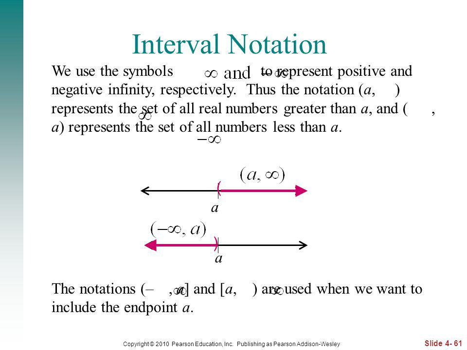 Interval Notation