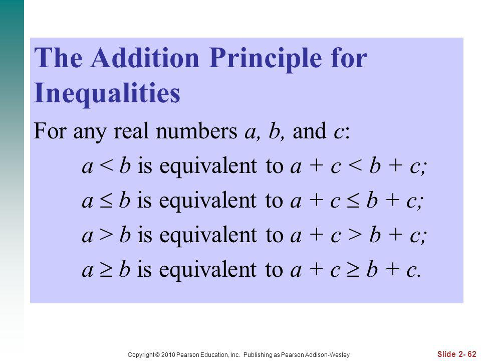 The Addition Principle for Inequalities