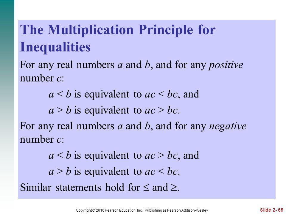 The Multiplication Principle for Inequalities
