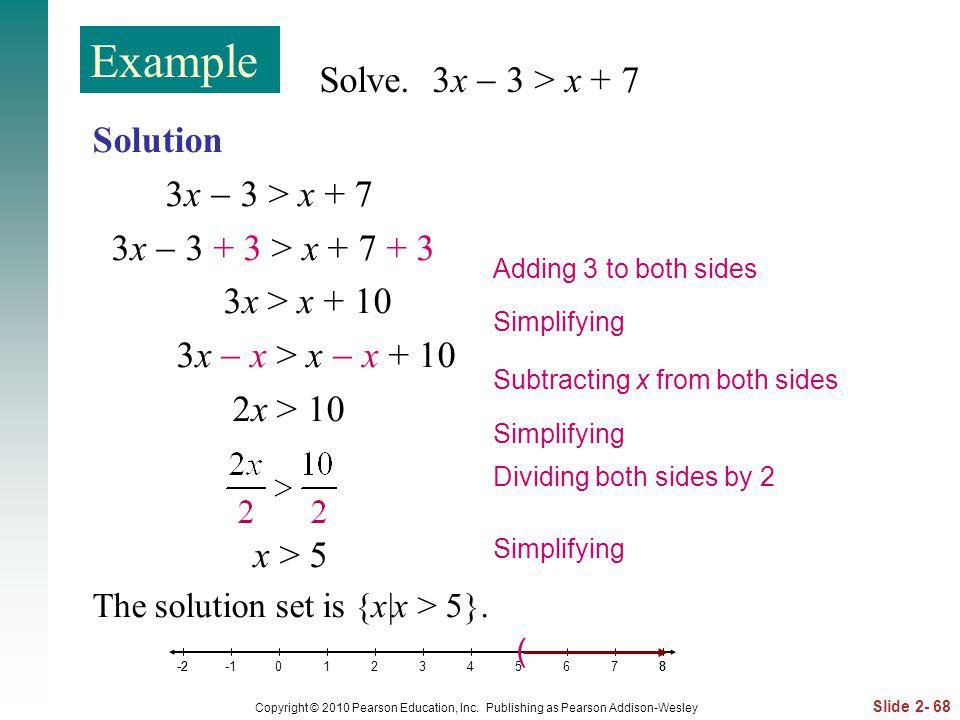 Example Solve. 3x  3 > x + 7 Solution 3x  3 > x + 7