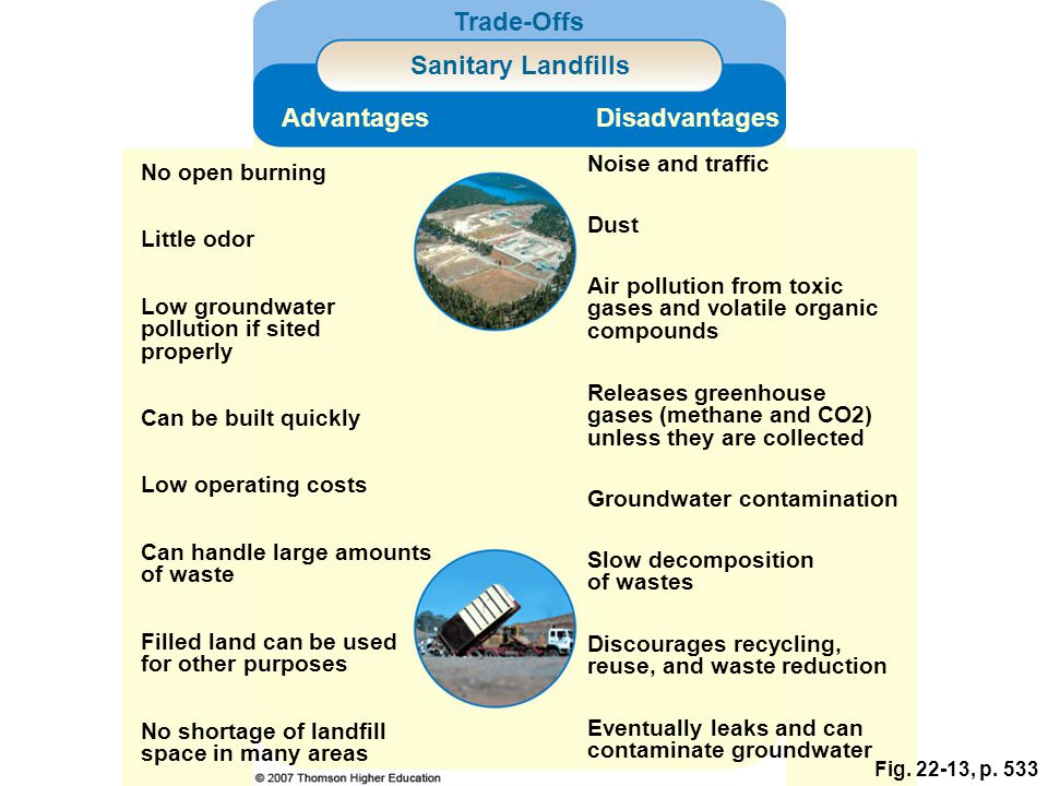 Trade-Offs Sanitary Landfills Advantages Disadvantages