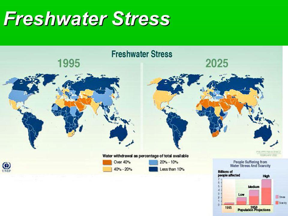 Freshwater Stress