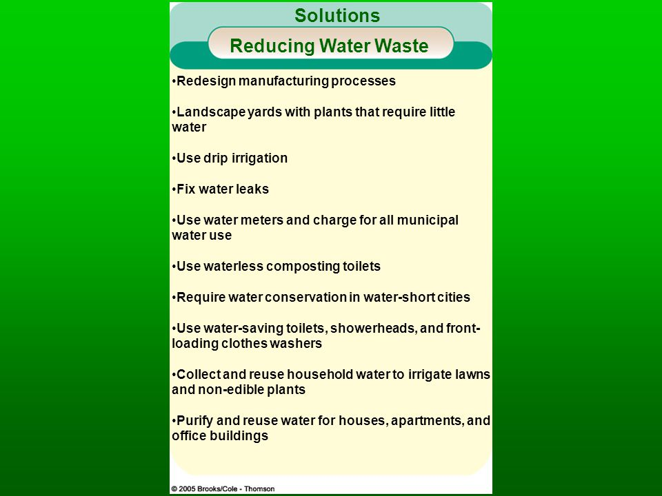 Solutions Reducing Water Waste