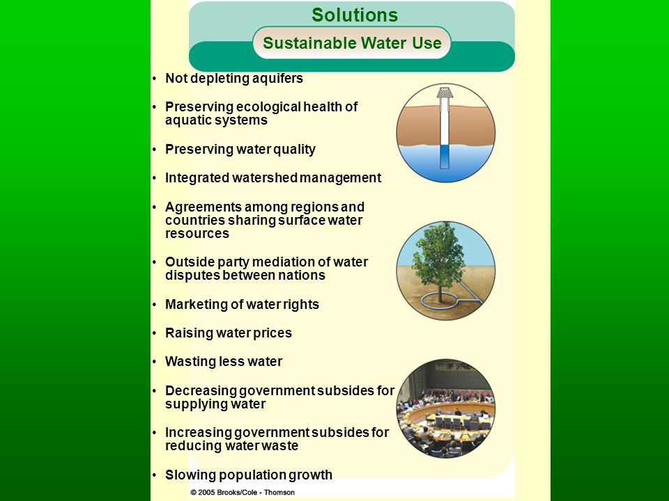 Solutions Sustainable Water Use Not depleting aquifers