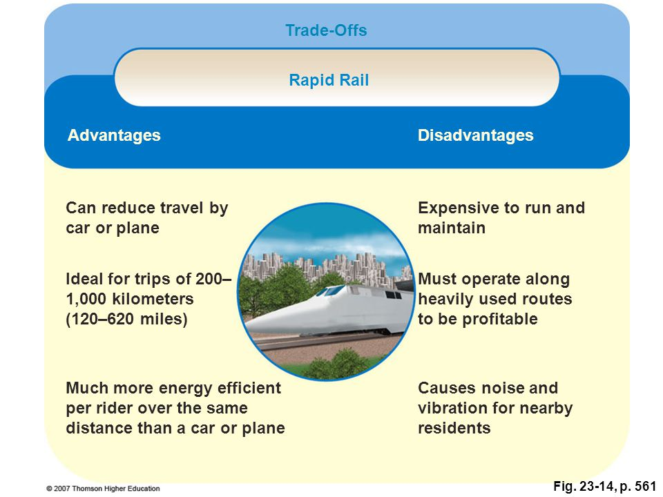 Can reduce travel by car or plane Expensive to run and maintain