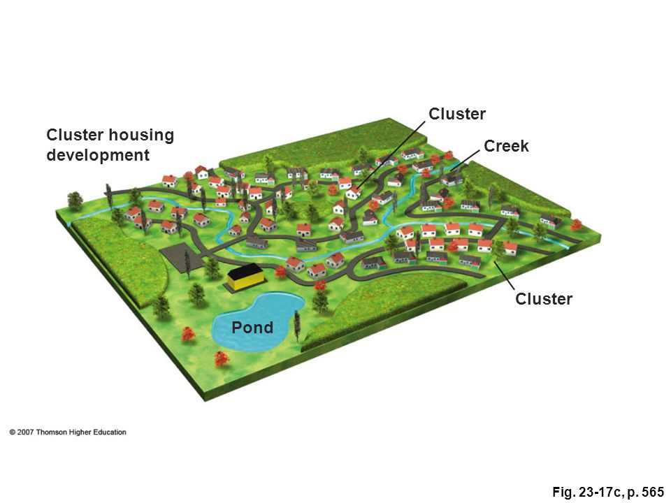 Cluster housing development Creek