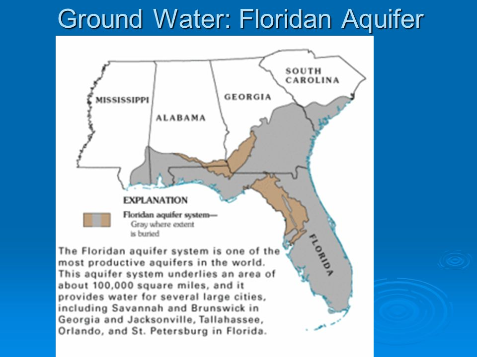 Ground Water: Floridan Aquifer