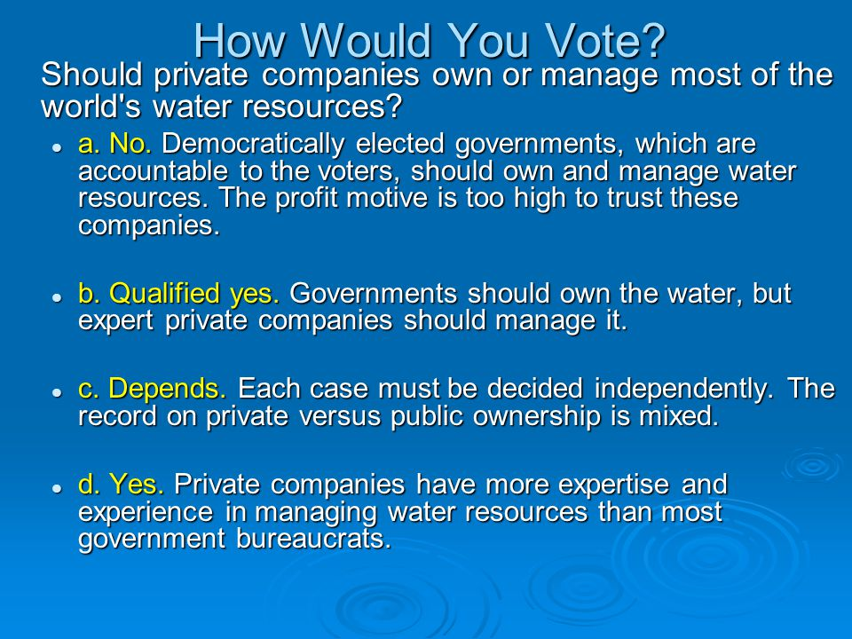 How Would You Vote Should private companies own or manage most of the world s water resources