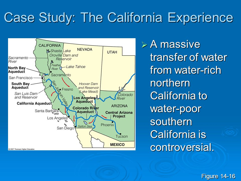 Case Study: The California Experience