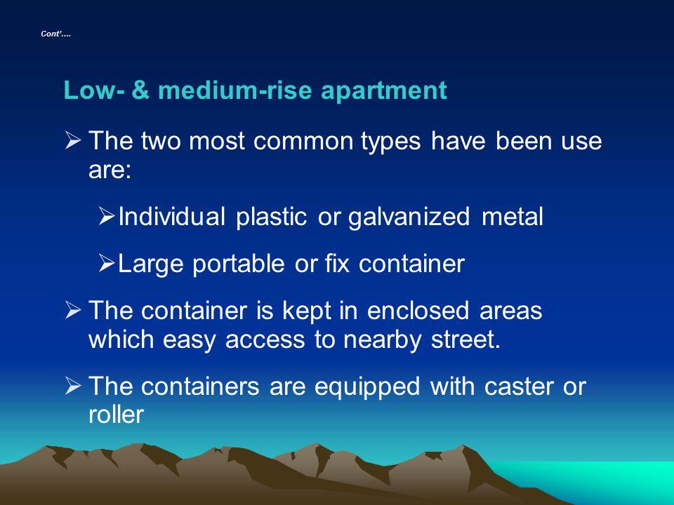 Low- & medium-rise apartment