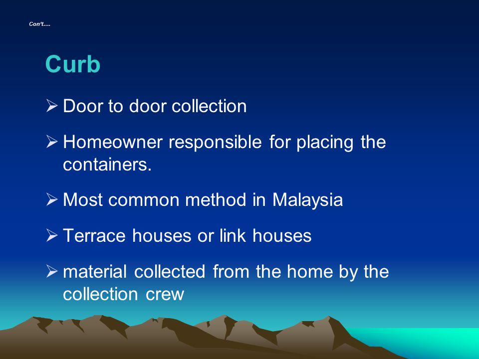 Curb Door to door collection