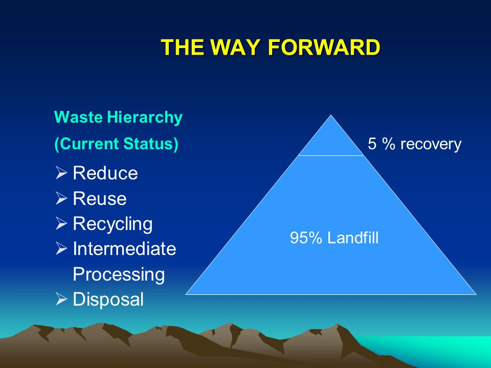 THE WAY FORWARD Reduce Reuse Recycling Intermediate Processing