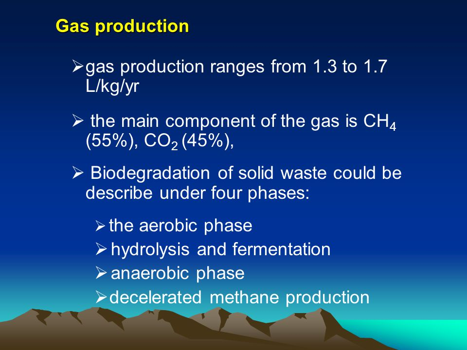 gas production ranges from 1.3 to 1.7 L/kg/yr
