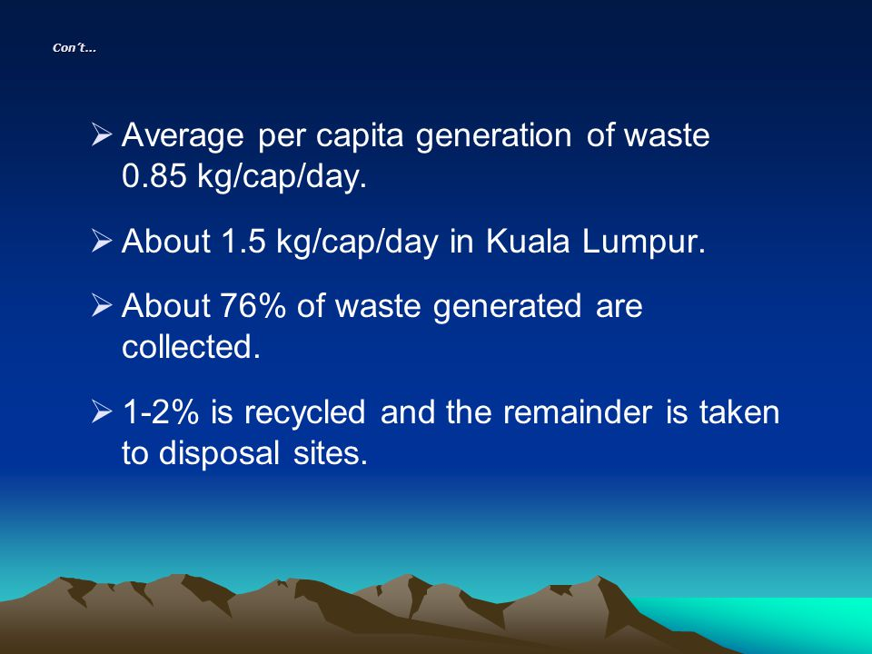 Average per capita generation of waste 0.85 kg/cap/day.