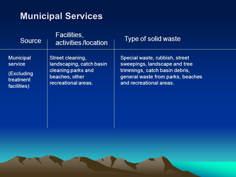 Municipal Services Facilities, activities /location