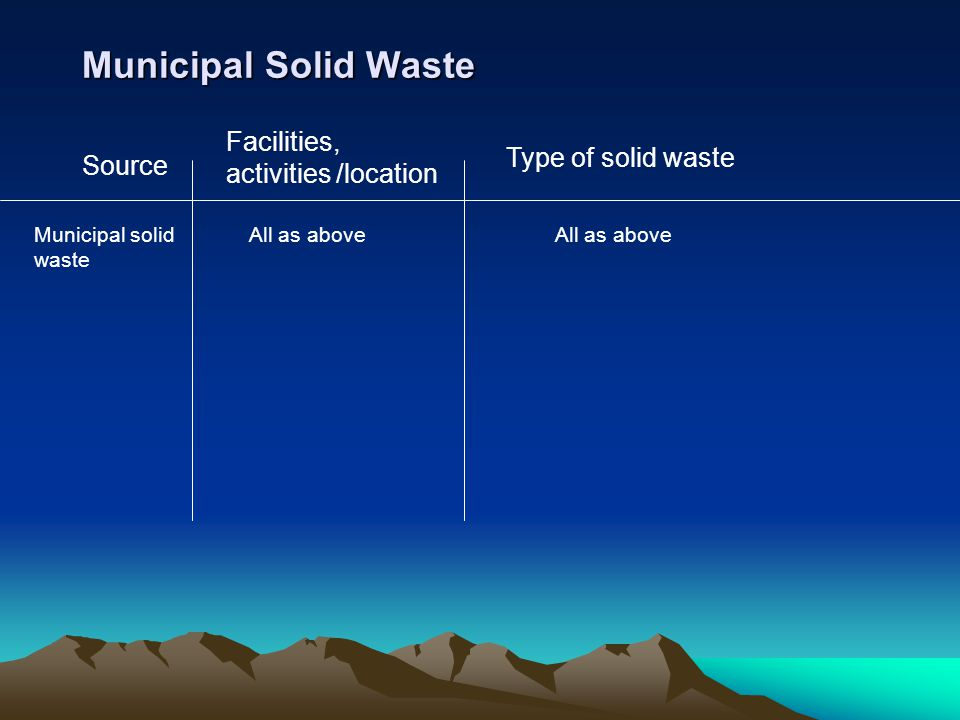 Municipal Solid Waste Facilities, activities /location