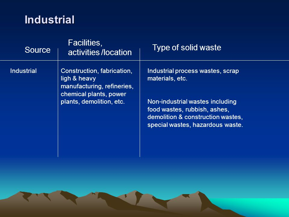 Industrial Facilities, activities /location Type of solid waste Source
