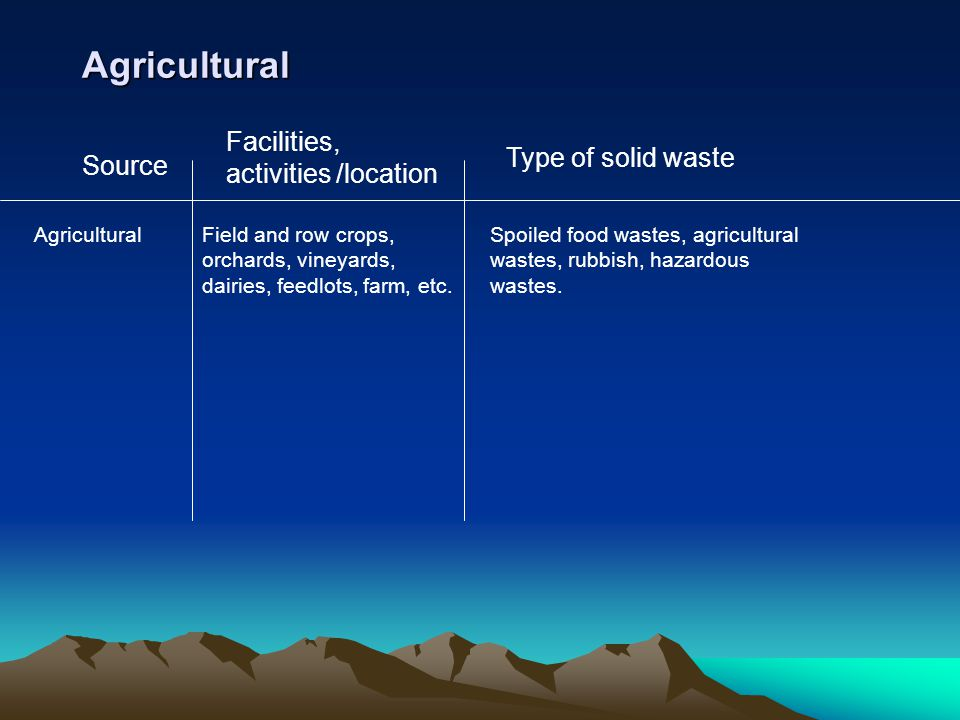 Agricultural Facilities, activities /location Type of solid waste