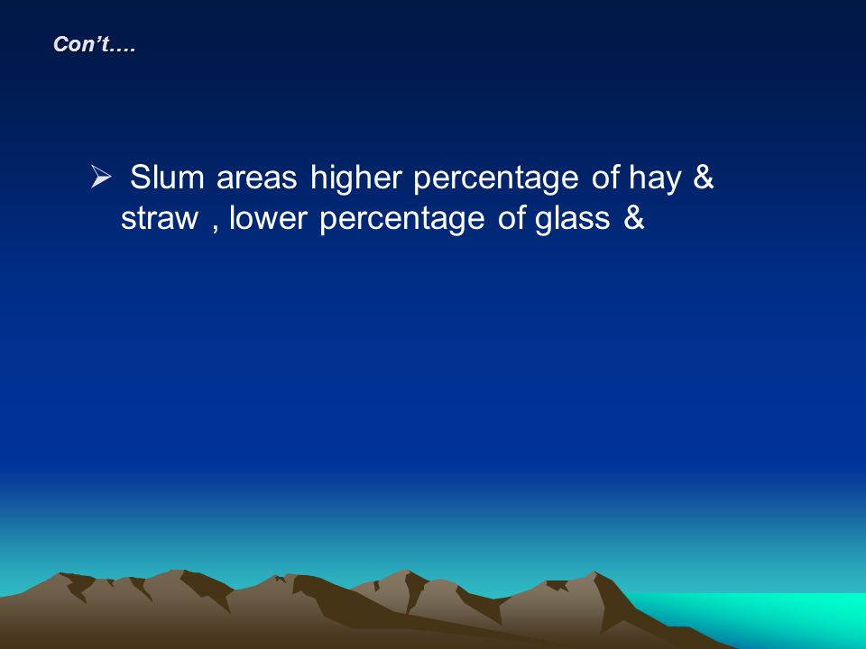 Con't…. Slum areas higher percentage of hay & straw , lower percentage of glass &