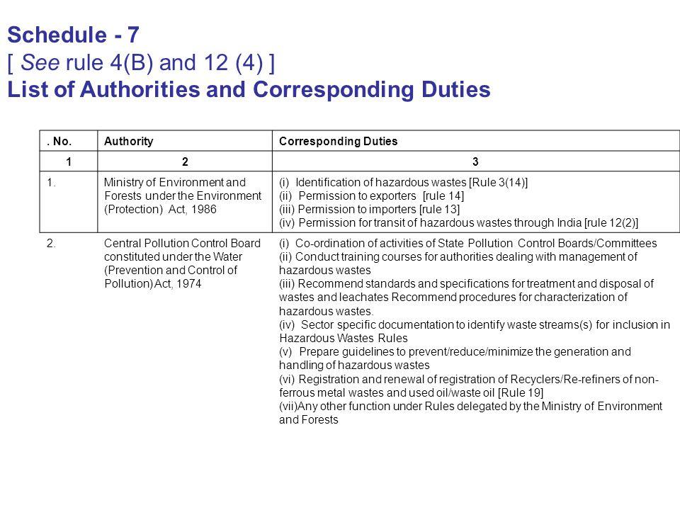 List of Authorities and Corresponding Duties