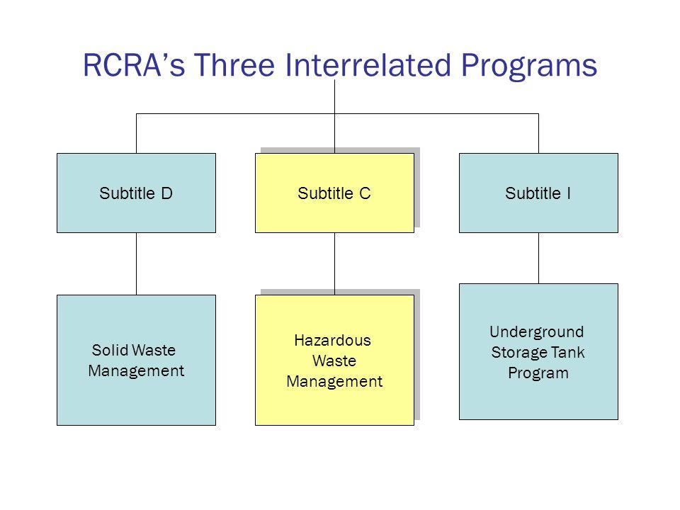 RCRA's Three Interrelated Programs
