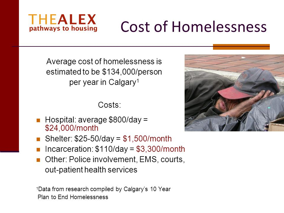 Cost of Homelessness Average cost of homelessness is
