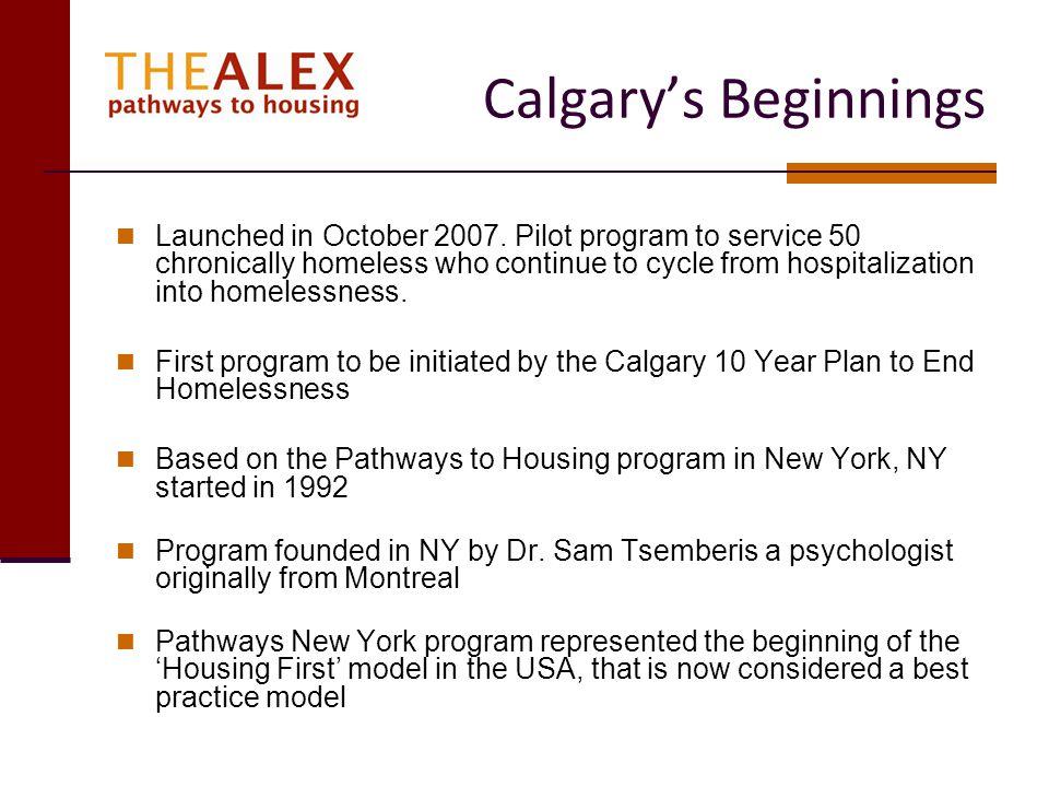 Calgary's Beginnings