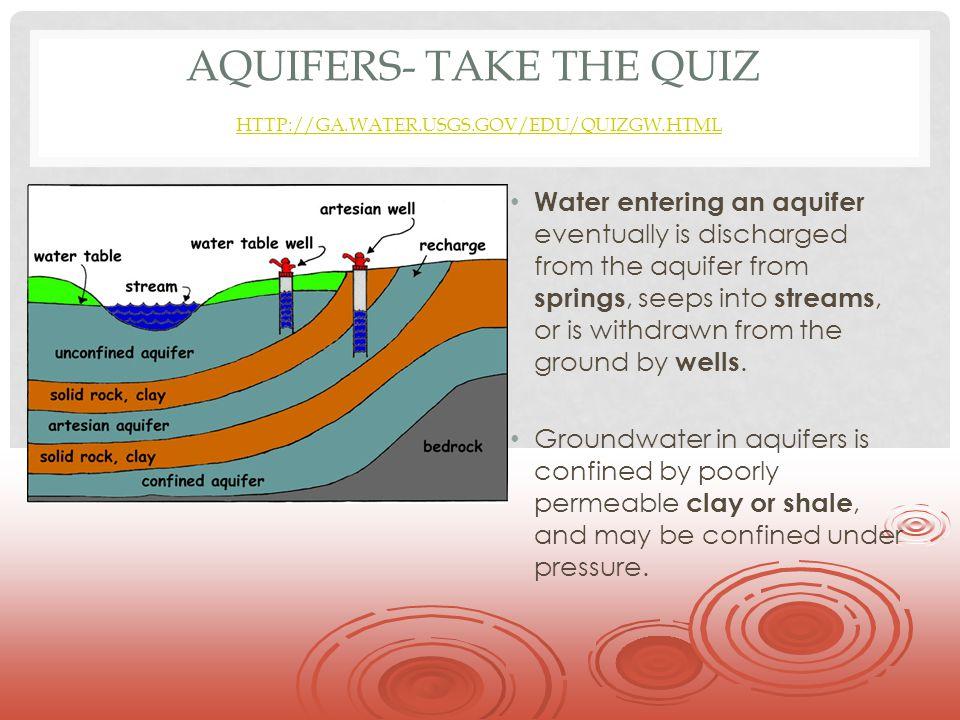 Aquifers- Take the Quiz http://ga.water.usgs.gov/edu/quizgw.html