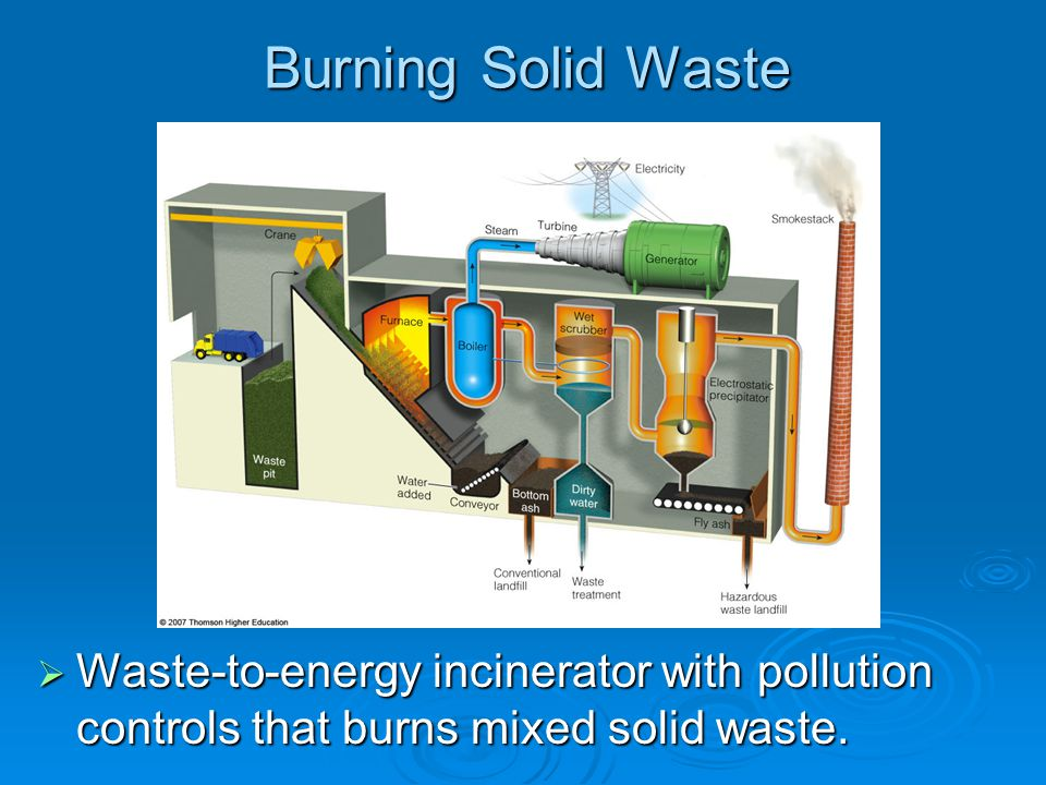 Burning Solid Waste Waste-to-energy incinerator with pollution controls that burns mixed solid waste.