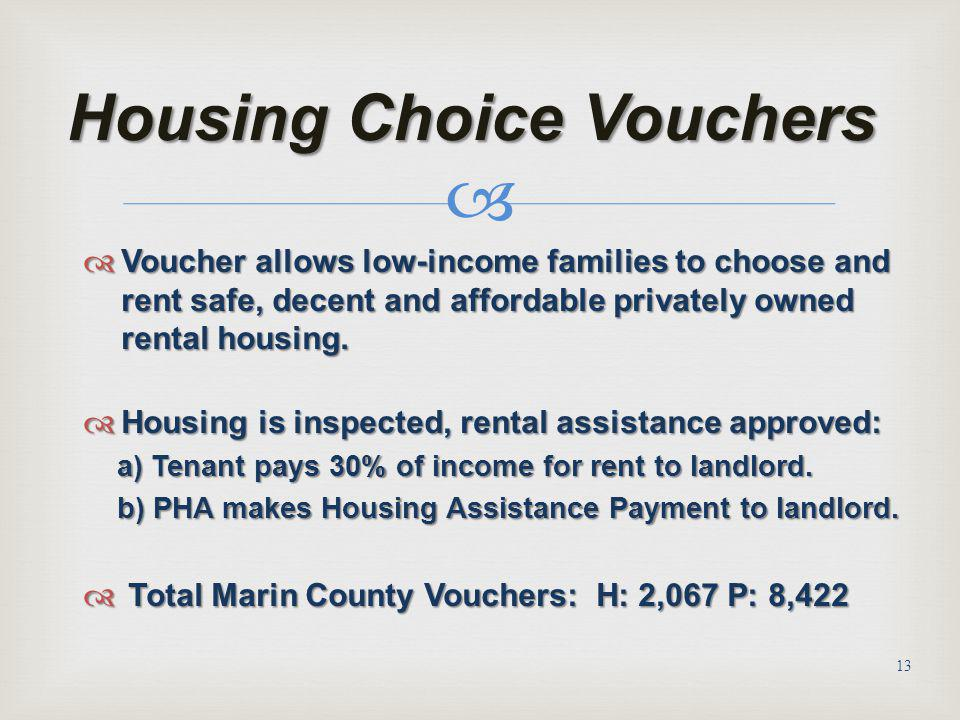 Housing Choice Vouchers