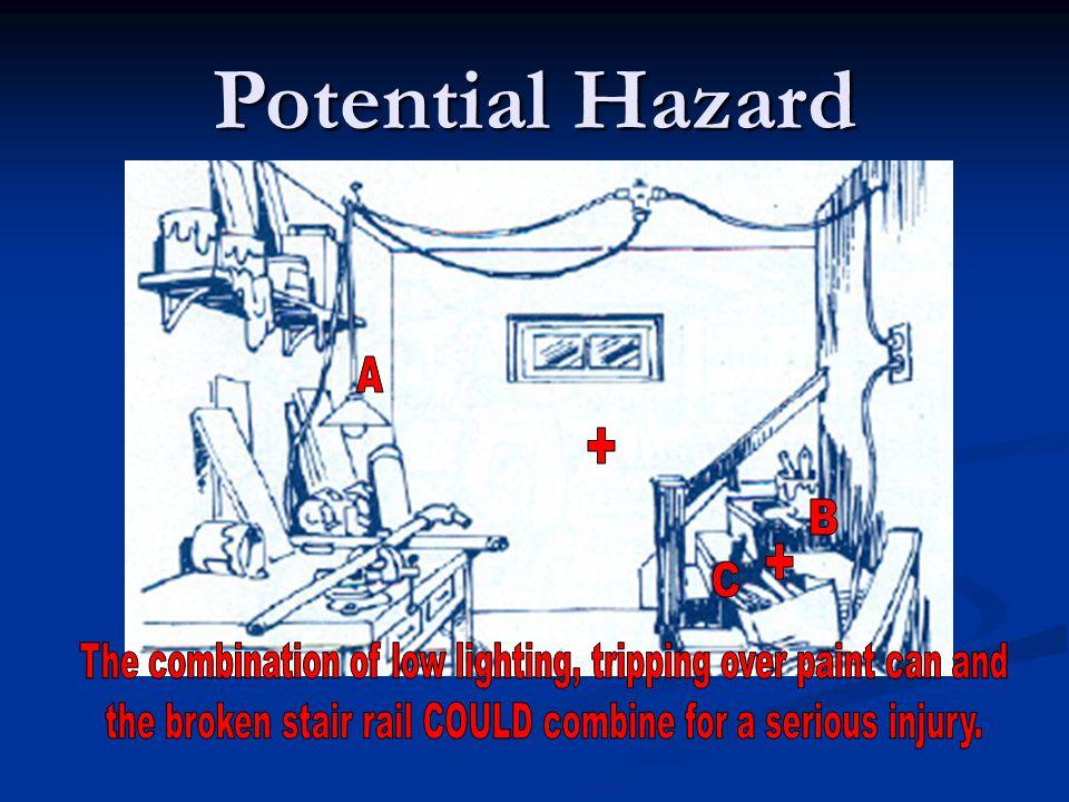 Potential Hazard A + B + C