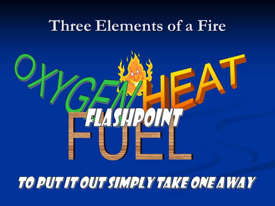 Three Elements of a Fire