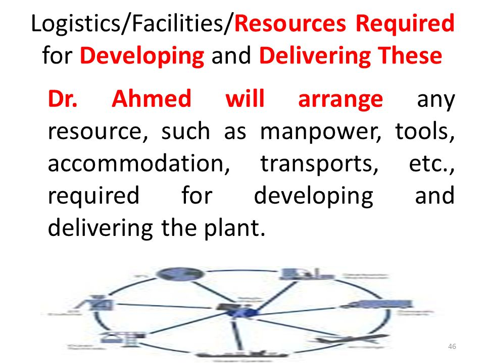 Logistics/Facilities/Resources Required for Developing and Delivering These