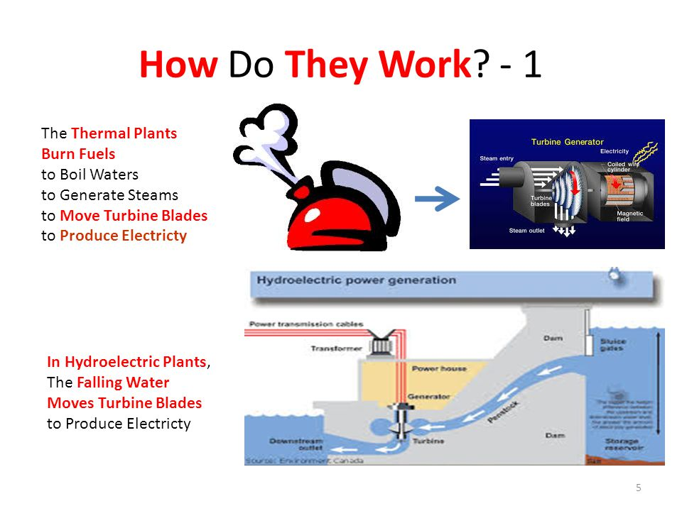 How Do They Work - 1 The Thermal Plants Burn Fuels to Boil Waters