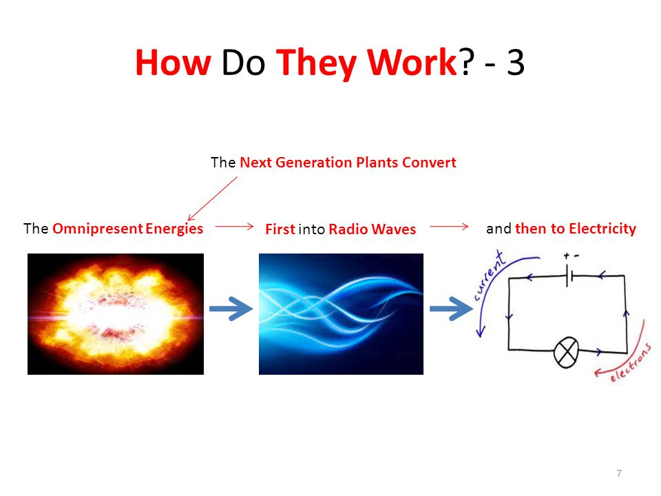 How Do They Work - 3 The Next Generation Plants Convert
