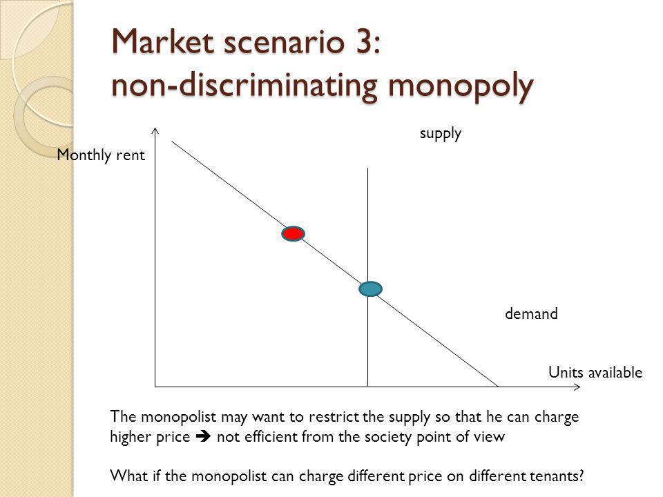 Market scenario 3: non-discriminating monopoly