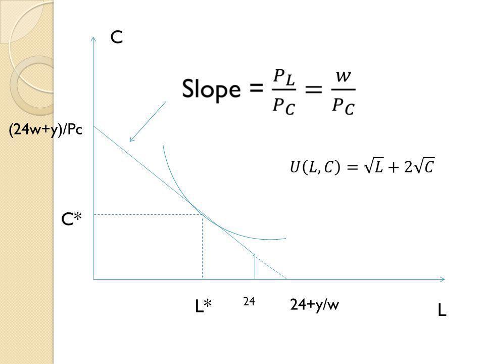 C (24w+y)/Pc C* Solution: L=12, C=10*12=120. L* 24 24+y/w L