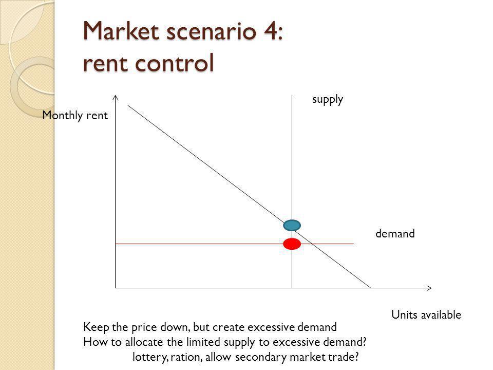 Market scenario 4: rent control