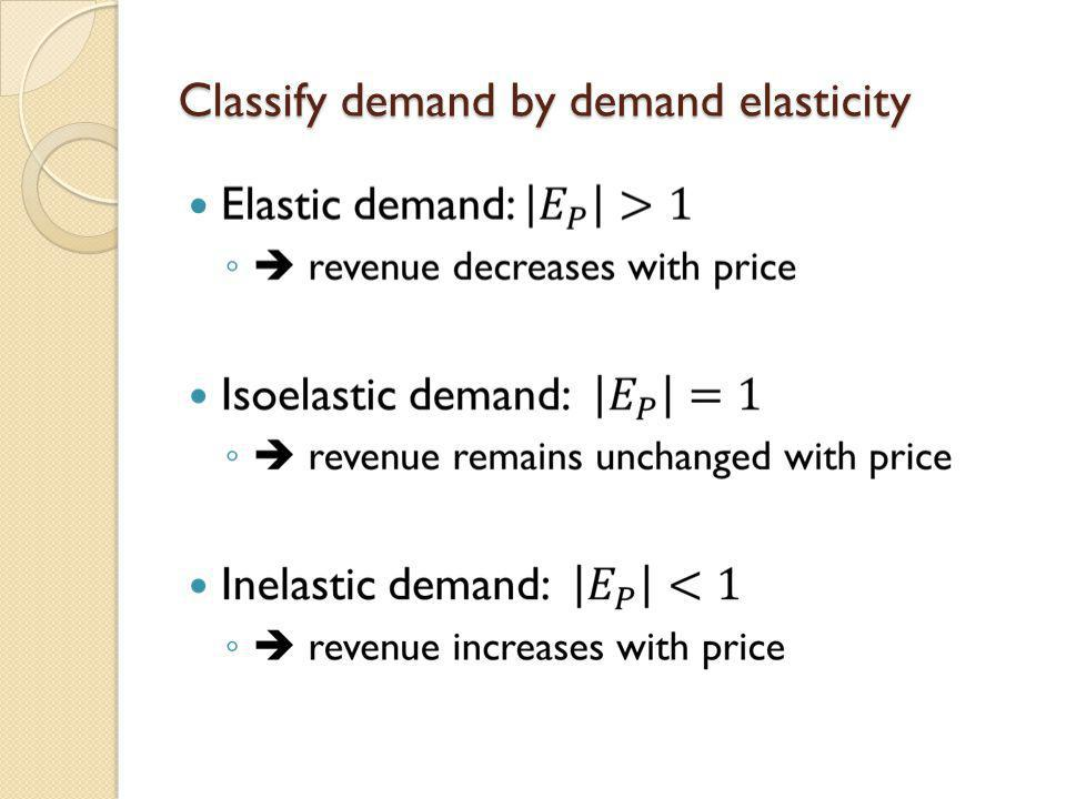 Classify demand by demand elasticity
