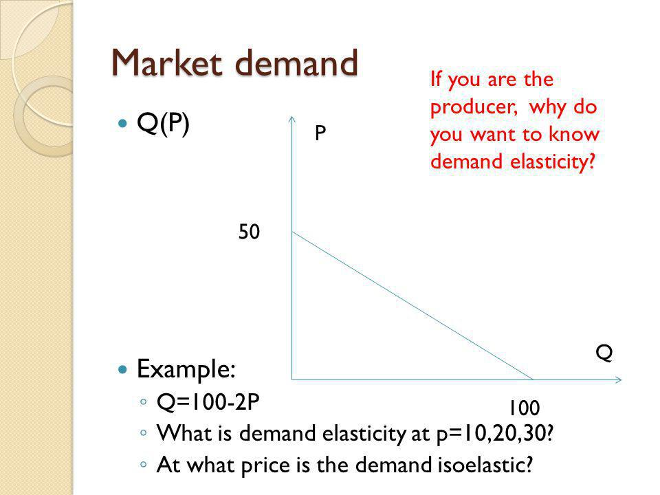Market demand Q(P) Example: Q=100-2P